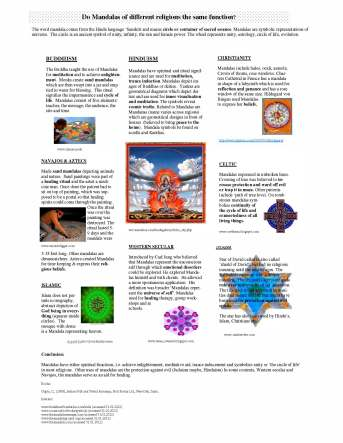 Andrea Lanzerath (2012) Do Mandalas of different religions have the same function?