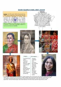 Jo Kendall (2012) Gender Equality in India, 1818 - present